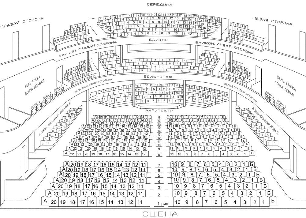 А. П. Чехова: Схема зала
